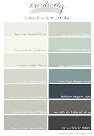 Sherwin Williams Color Chart 2018 Readers Favorite Paint Colors