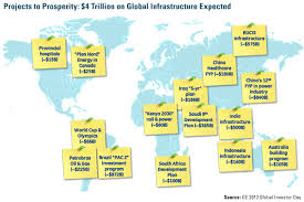 Chart Of The Week The World S Infrastructure Plans