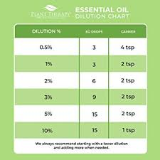 Plant Therapy Vanilla Oleoresin Essential Oil 100 Pure Undiluted Natural Aromatherapy