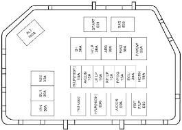 hyundai xg300 fuse box diagram 2003 xg350 captivating location 2002 hyundai xg350 fuse box diagram full size of hyundai xg350 fuse box diagram wiring xg300 wiring diagram hyundai xg300 fuse box