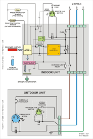 ac unit wiring diagrams ac wiring diagrams cars ac outdoor unit wiring diagram wiring diagram