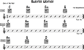 sweater weather piano sheet music sweater weather chords for beginner guitar the neighbourhood