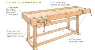 woodworking ideas for beginners. small wood projects \u2013 how to find the best woodworking project for beginners | working ideas