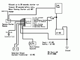 starter generator wiring diagram wiring diagram wiring diagram for club car starter generator the