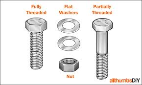 Washer Size Chart Industrial Fasteners Nuts Bolts Srews