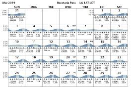 59 Rigorous Louisiana Sportsman Tide Chart
