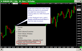 Intraday Charting Software Historical Intraday Data Sierra Chart