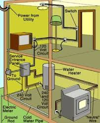 home wiring diagram homecontrols com control in 2019 house home wiring diagram homecontrols com