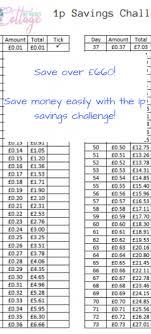 Penny Money Challenge Chart 1p Savings Challenge Printable My Money Cottage