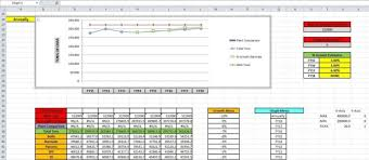 Excel Chart Axis Range Link Excel Chart Axis Scale To Values In Cells Peltier