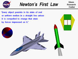 Laws Of Motion Examples Newtons First Law Of Motion