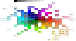 Net System Colors Chart C Developer Resources