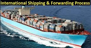 International Shipping Chart International Shipping And Forwarding Process Apparel