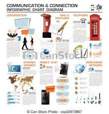 Chart Chat Connect Communication And Connection Infographic Chart Diagram