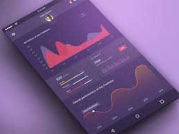 Mobile Dashboard Design - Android