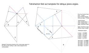tangent handrailing section planes and tetrahedron angles tetrahedron joe bartok developments of hip and valley roof