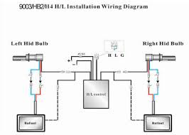 high low hid wiring diagram wiring diagrams best hid wiring diagram hid installation guide performance h hid so low wiring diagram high low hid wiring diagram