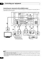 simple wiring diagramspioneer vsx 305 explore schematic wiring Pioneer VSX-305 Speaker Hook Up pioneer vsx 305 wiring diagram wiring source u2022 rh nonprofit solutions co pioneer vsx 305 user