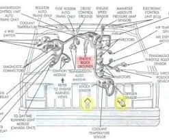 jeep cherokee starter wiring diagram brilliant jeep wiring diagram jeep cherokee starter wiring diagram cleaver 1996 jeep cherokee headlight wiring diagram trusted wiring diagrams u2022
