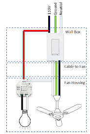 can i control a ceiling fan w remote only connected things i only have space for one switch in the wall box if you have space for 2 switches you can replace the aeon controller a wall switch