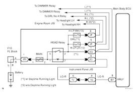 07 rav4 ignition wiring basic guide wiring diagram \u2022 2013 toyota rav4 wiring diagram at Toyota Rav4 Wiring Diagram 2013