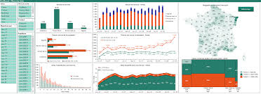 Well Control Formulas Charts And Tables Free Download How To Create Impressive Excel Dashboards