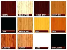 Image Maple Wood Stain Andrewincco Colors Of Wood Stain Andrewincco