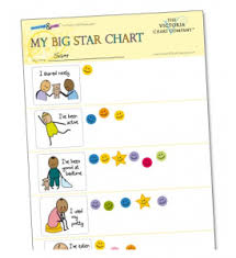 My Big Star Chart 72 Unexpected Star Chart Screen