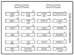 1997 gmc jimmy fuse box 1997 wiring diagrams online