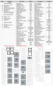 Mercedes S Class W220 Fuse Chart 0c4 2002 Mercedes Benz S500 Fuse Box Diagram Wiring Resources