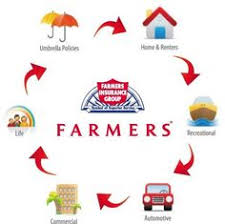 Farmers Auto Quote 100 Farmers Life Insurance Quote With Pictures QuotesBae 93