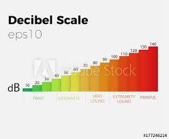 Decibel Scale Loud Chart Buy This Stock Vector And Explore