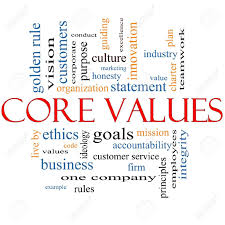 Personal Core Values Core Values Veteran Life Lessons Social