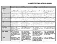descriptive narrative writing rubric paragraph rubrics personal narrative descriptive writing rubric