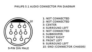 need help identifying necessary input cable external image click to view at original size