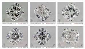 what are the best ideal proportions for cushion cut diamonds