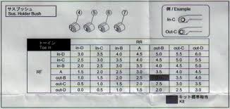 Kyosho Rb6 Spring Chart Kyosho Ultima Rb6 Rb6 6 Car Thread Page 804 R C Tech