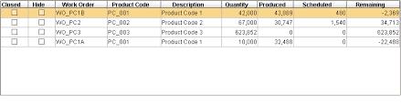 Work Order Table Mes Documentation Ignition Documentation