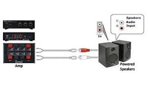 speaker push terminal adapter speaker wire to phono rca jack for image is loading speaker push terminal adapter speaker wire to phono
