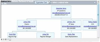 Best Organization Chart Sales Best Practice 19 Keep Key Contact Details Updated