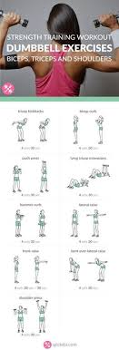 arm exercises women arm fat exercises arm exercises with weights arm toning workouts