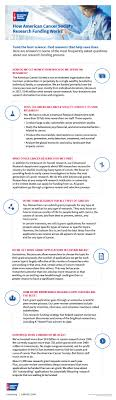 How American Cancer Society Research Funding Works