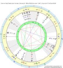 Pisces Birth Chart Birth Chart Cherrie Floyd Pisces Zodiac Sign Astrology