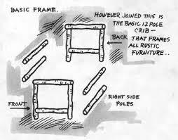 making rustic furniture. 147 Twig Furniture - Diagram 1 Basic Frame Making Rustic T