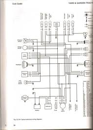 pto clutch wiring diagram trusted wiring diagram john deere l120 pto clutch wiring diagram cub cadet wiring diagram unique electric pto clutch wiring diagram 1860 kubota pto clutch wiring diagram