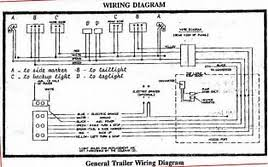 gallery rv trailer lights wiring diagram niegcom online galerry rv trailer lights wiring diagram