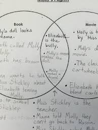 Book Vs Movie Venn Diagram