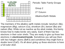 Row, row, row…your element…gently through the periodic table ...