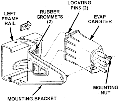 repair guides components systems evaporative emission typical evap canister mounting dakota durango shown