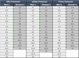 Printable Shoe Sizing Online Charts Collection